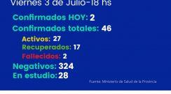 El comité de emergencia de Sáenz Peña informó el parte epidemiológico del viernes 3 de julio